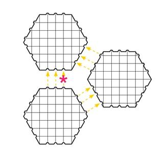 Landboxes - Puzzle Connection